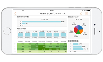 【TV Rank】TV Rank for iPhoneの登場です!