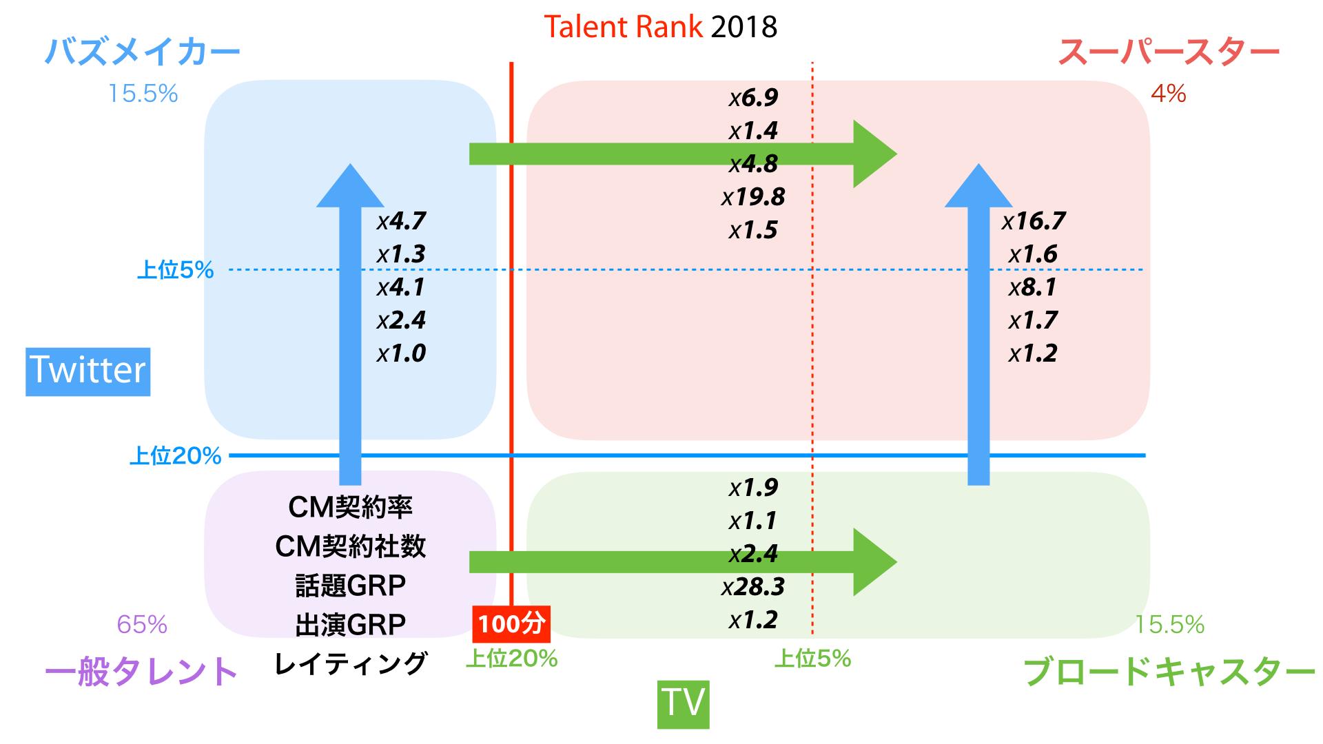 Talent_Rank_03.002