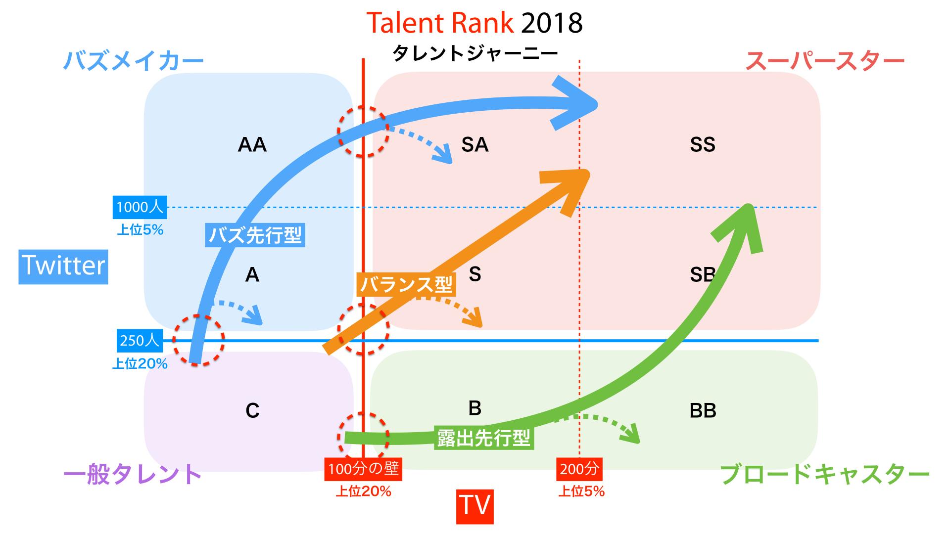 Talent_Rank_03.003