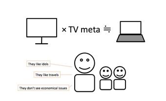 【VODはキャズムを越えたか】その7)テレビ受像機もアクセス解析できるようになる?TVメタデータの可能性。
